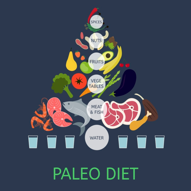 Bone Broth – The Paleo Superfood You've Been Craving!
